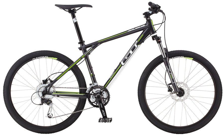 Велопрокат ChebEXTREME